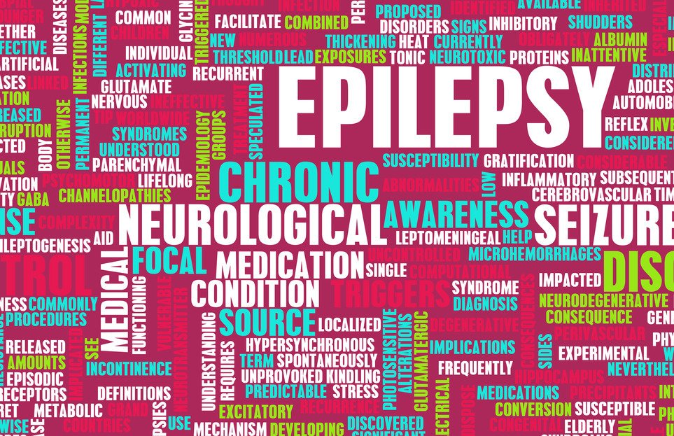 Epilepsy Word Map Graphic